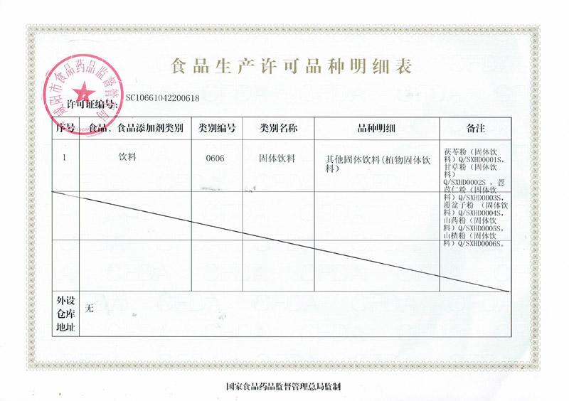 食品生产许可品种明细表.jpg